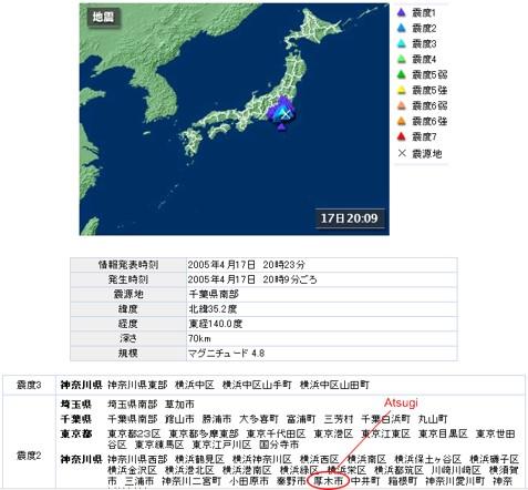 erdbeben mal wieder
